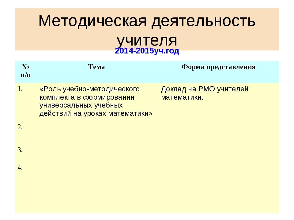 Методическая деятельность учителя 2014-2015уч.год № п/пТема Форма представл...