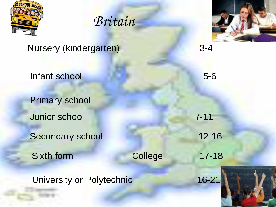 Britain Nursery (kindergarten) 3-4 Infant school 5-6 Primary school Junior sc...