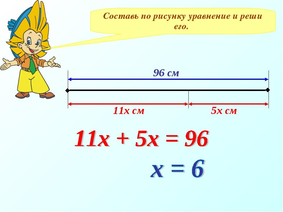 Составь по рисунку уравнение и реши его. 96 см 11х см 5х см