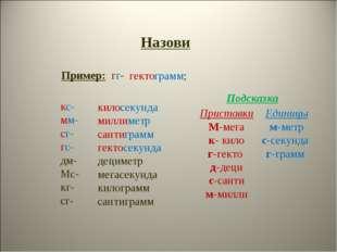 Назови гекто кс- мм- сг- гс- дм- Мс- кг- сг- Единицы м-метр с-секунда г-грамм