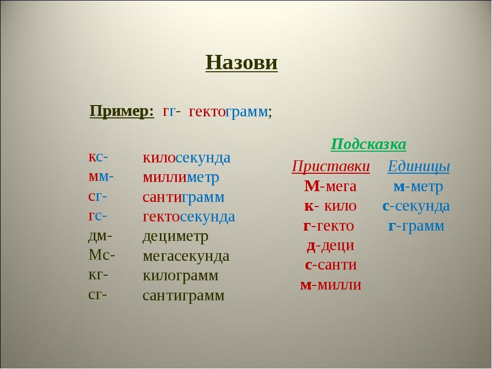 Назови гекто кс- мм- сг- гс- дм- Мс- кг- сг- Единицы м-метр с-секунда г-грамм...
