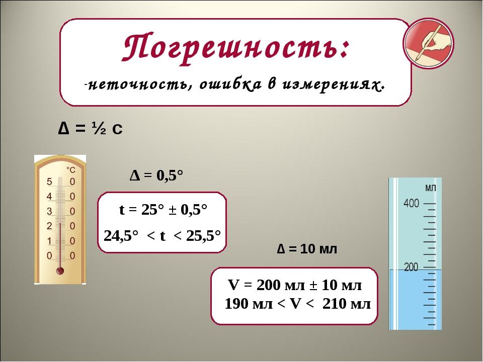 ∆ = ½ с ∆ = 0,5° ∆ = 10 мл
