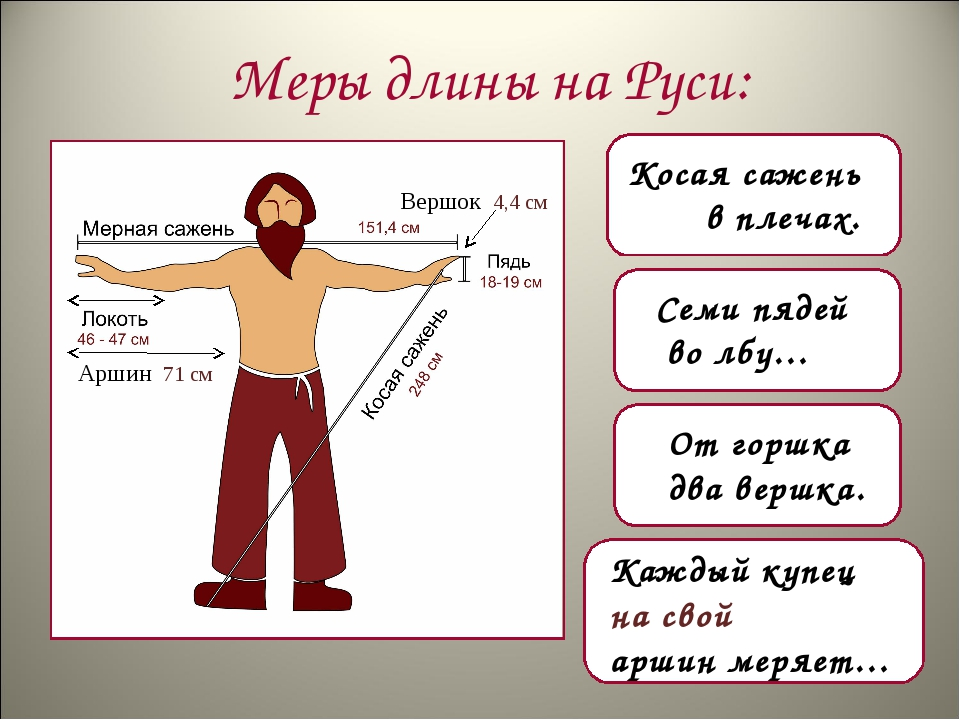 Меры длины на Руси: