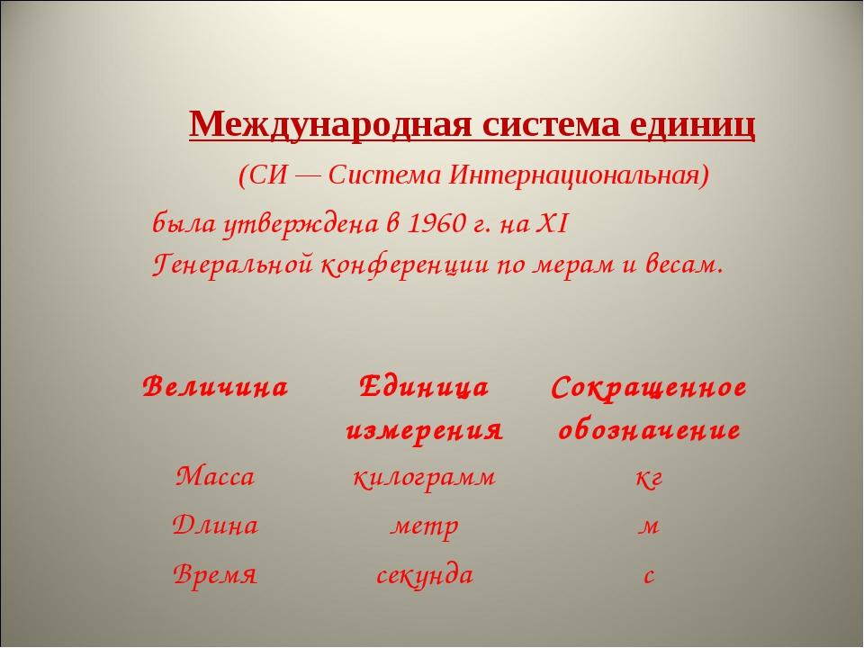 Международная система единиц была утверждена в 1960 г. на XI Генеральной конф...