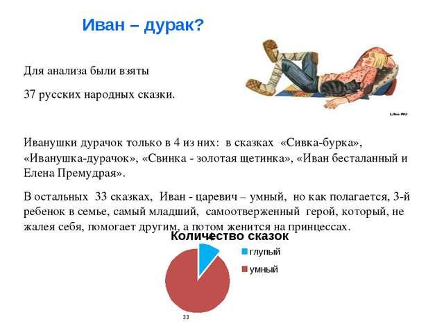 Иван – дурак? Для анализа были взяты 37 русских народных сказки. Иванушки дур...