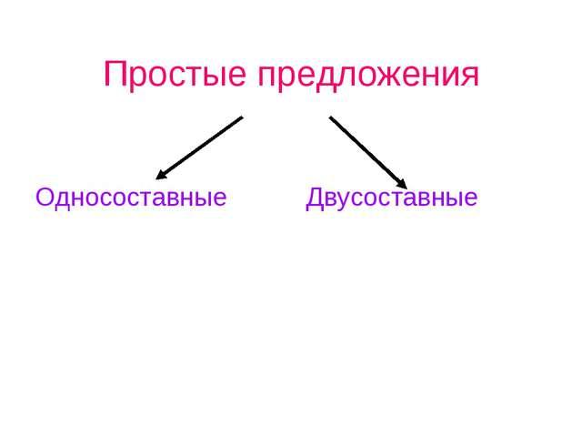 Простые предложения Односоставные Двусоставные
