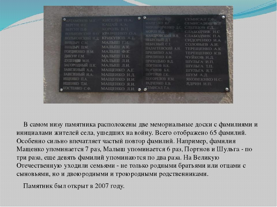 В самом низу памятника расположены две мемориальные доски с фамилиями и иниц...