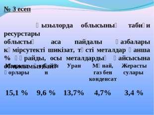 № 3 есеп Қызылорда облысының табиғи ресурстары облыстың аса пайдалы қазбалары
