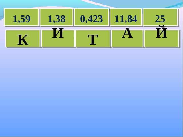 1,59 1,38 0,423 11,84 25 К И Т А Й