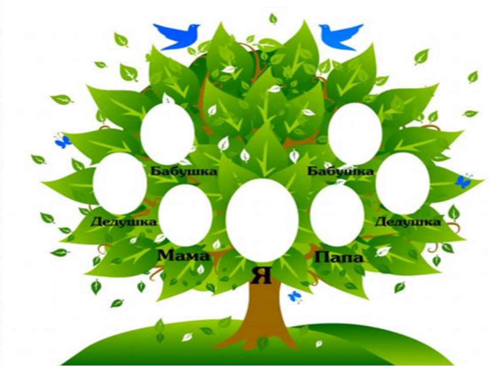 как составить генеалогическое древо семьи шаблон 1 класс