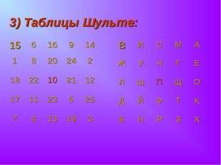 3) Таблицы Шульте: 15616914 1820242 1822102112 171123525 74