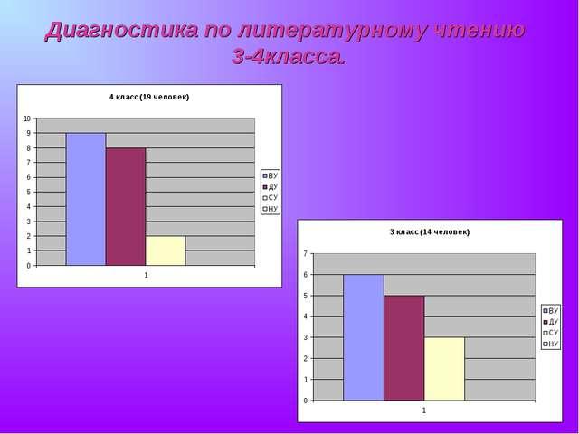Диагностика по литературному чтению 3-4класса.