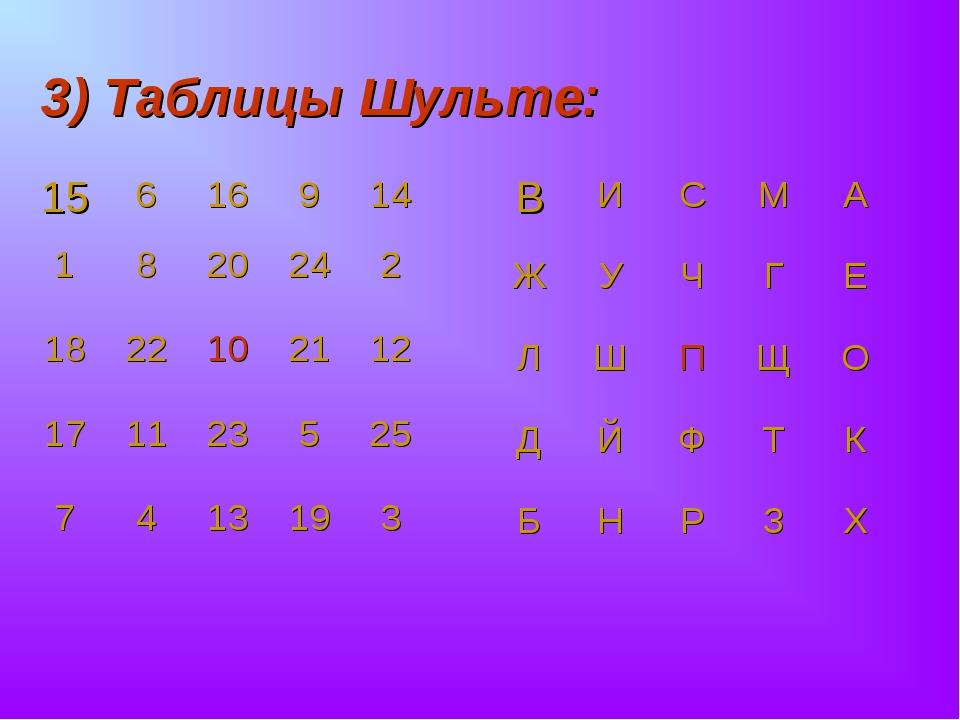 3) Таблицы Шульте: 15616914 1820242 1822102112 171123525 74...