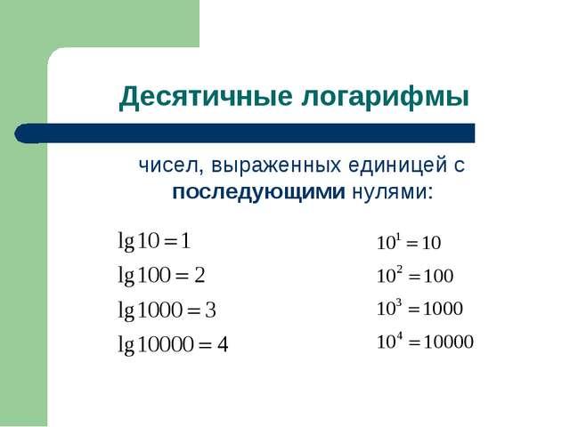 Десятичные логарифмы чисел, выраженных единицей с последующими нулями: