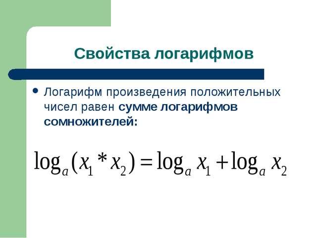 Свойства логарифмов Логарифм произведения положительных чисел равен сумме лог...
