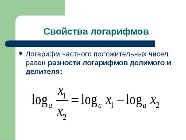 Свойства логарифмов Логарифм частного положительных чисел равен разности лога...