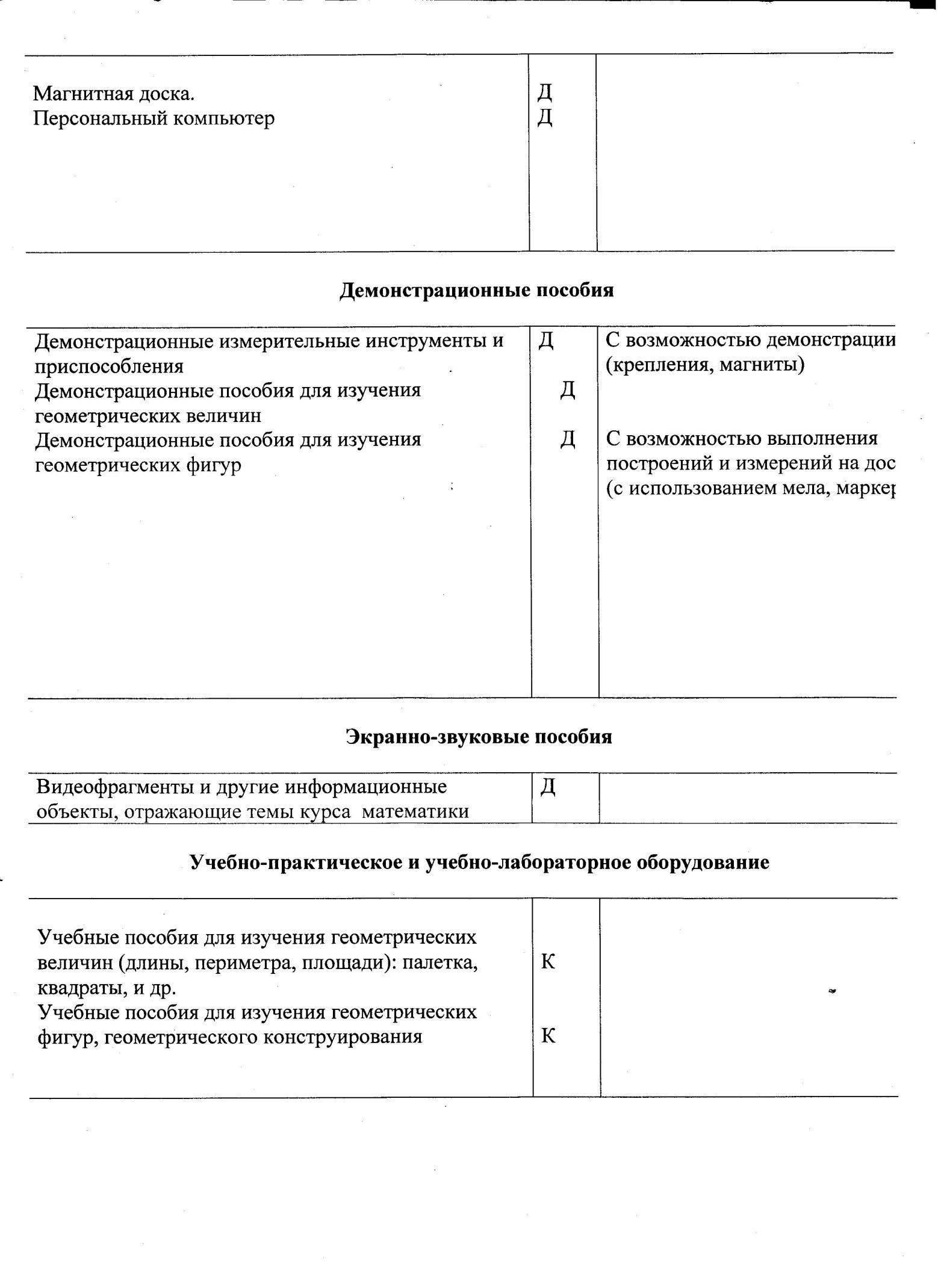 C:\Users\Ирина\Pictures\2014-04-28\004.jpg