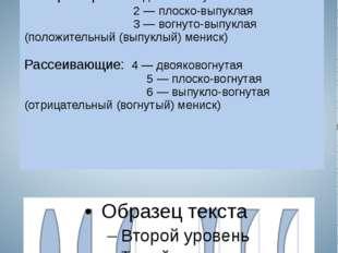 Виды линз Собирающие: 1 — двояковыпуклая 2 — плоско-выпуклая 3 — вогнуто-выпу