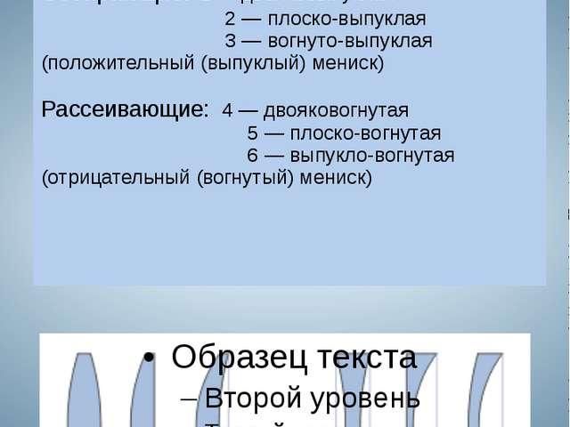 Виды линз Собирающие: 1 — двояковыпуклая 2 — плоско-выпуклая 3 — вогнуто-выпу...