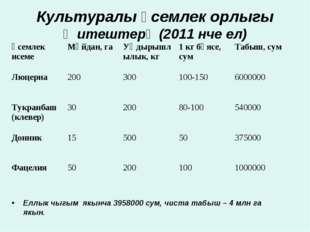 Культуралы үсемлек орлыгы җитештерү (2011 нче ел) Еллык чыгым якынча 3958000