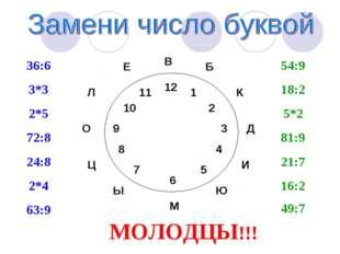 36:6 3*3 2*5 72:8 24:8 2*4 63:9 54:9 18:2 5*2 81:9 21:7 16:2 49:7 МОЛОДЦЫ!!!