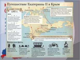 Крым в Российской Империи (1783-1918 гг.) После присоединения Екатериной II К