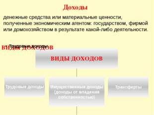 денежные средства или материальные ценности, полученные экономическим агентом