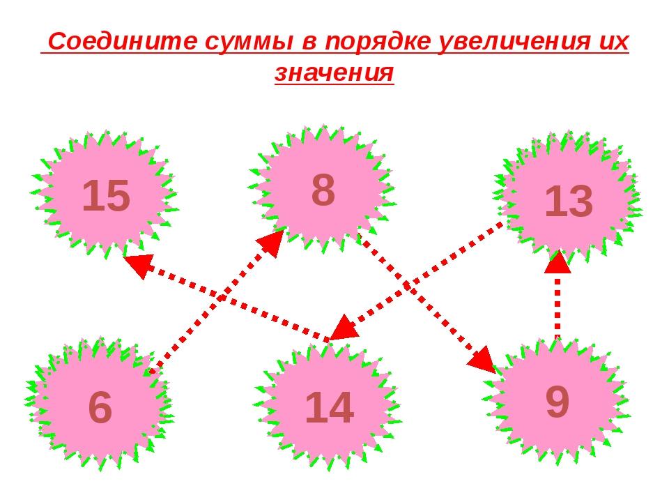Соедините суммы в порядке увеличения их значения 6+9 6+3 6+7 6+8 6+2 6+0 6 8...