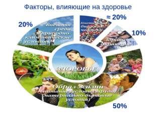 Факторы, влияющие на здоровье 20% ≈ 20% 10% 50%