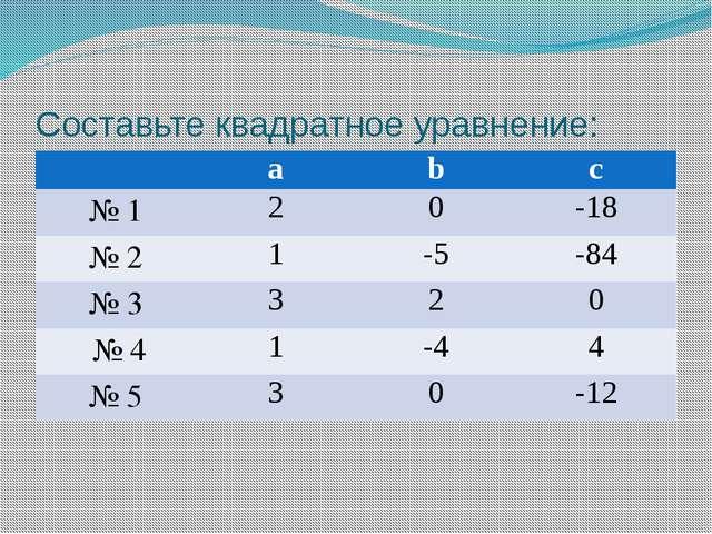 Составьте квадратное уравнение: а b с №1 2 0 -18 № 2 1 -5 -84 № 3 3 2 0 № 4 1...