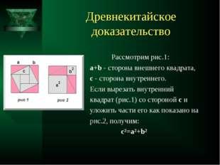 Древнекитайское доказательство Рассмотрим рис.1: а+b - сторона внешнего квадр