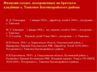 И. Д. Пономарев1 января 1924 г., ефрейтор, погиб в 1944 г., похоронен — с.