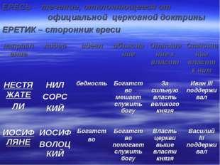 ЕРЕСЬ - течение, отклоняющееся от официальной церковной доктрины ЕРЕТИК – сто