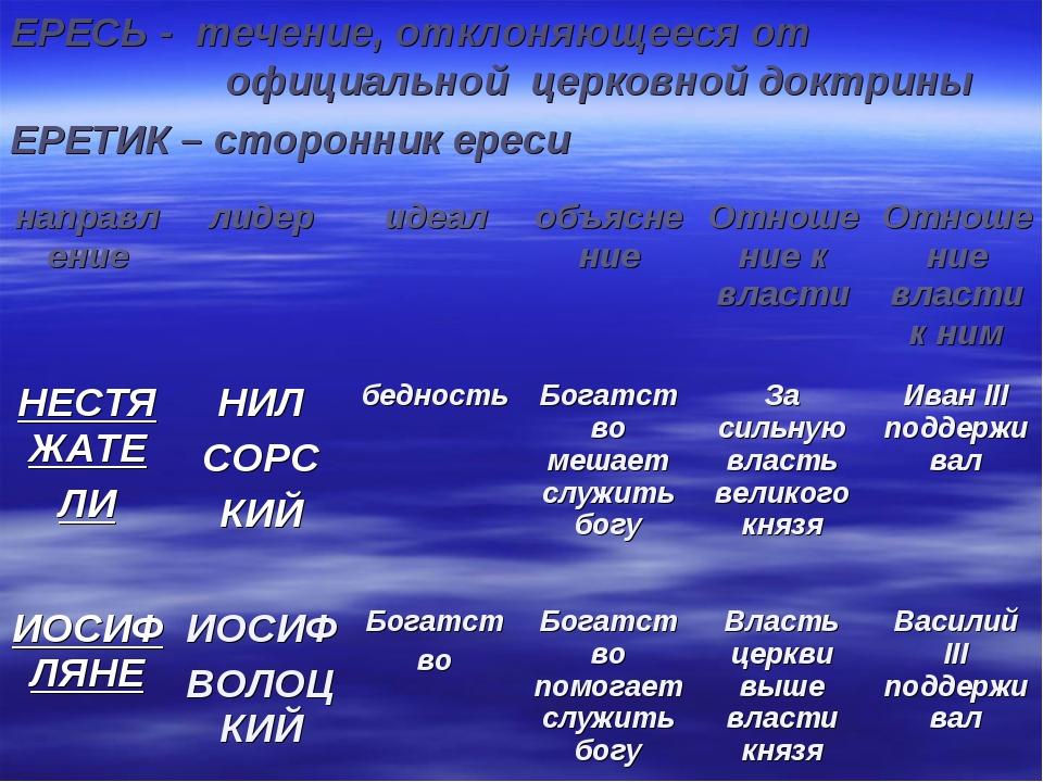 ЕРЕСЬ - течение, отклоняющееся от официальной церковной доктрины ЕРЕТИК – сто...