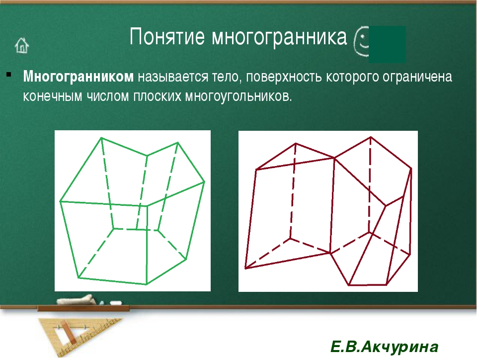 Понятие многогранника Многогранником называется тело, поверхность которого ог...