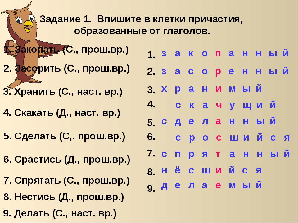 Задание 1. Впишите в клетки причастия, образованные от глаголов. 1. Закопать...