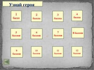 Сто двадцать одну Сколько Маргарит обнаружила в Москве свита Воланда?