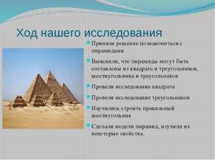 Ход нашего исследования Приняли решение познакомиться с пирамидами Выяснили,