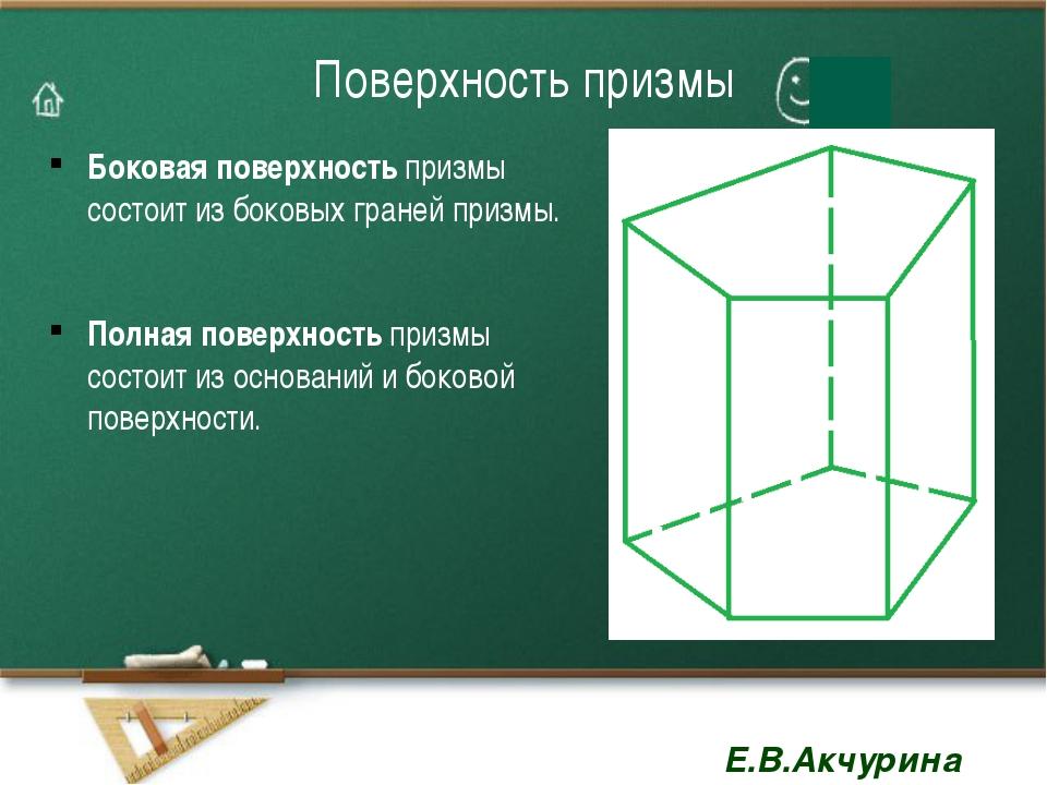 Поверхность призмы Боковая поверхность призмы состоит из боковых граней призм...