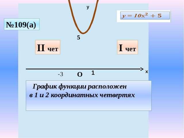 5 у х 1 -3 О №109(а) График функции расположен в 1 и 2 координатных четвертях...