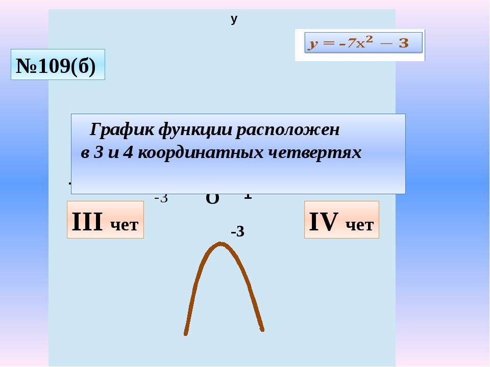 у х 1 -3 О №109(б) -3 График функции расположен в 3 и 4 координатных четвертя...