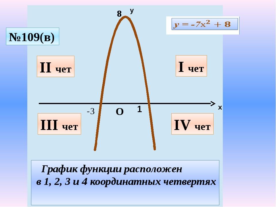 у х 1 -3 О №109(в) 8 График функции расположен в 1, 2, 3 и 4 координатных чет...