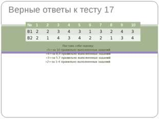 Поставь себе оценку: «5»-за 10 правильно выполненных заданий «4»-за 8,9 прави