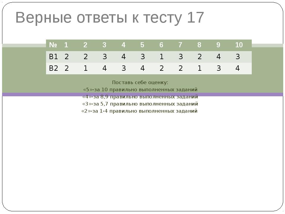 Поставь себе оценку: «5»-за 10 правильно выполненных заданий «4»-за 8,9 прави...
