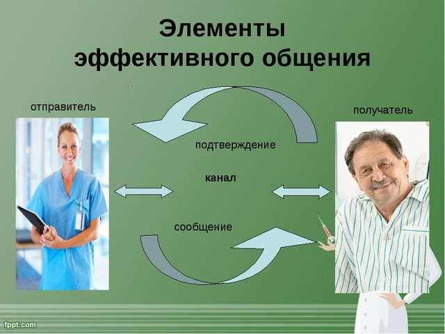 Элементы эффективного общения канал отправитель получатель подтверждение сооб...