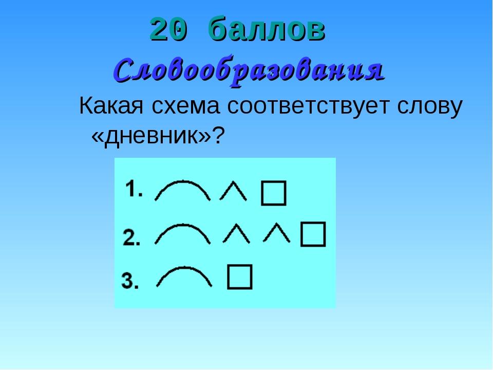20 баллов Словообразования Какая схема соответствует слову «дневник»?