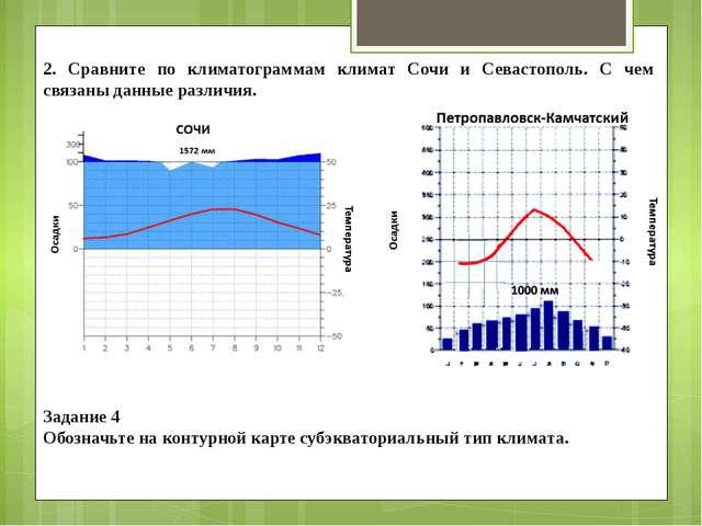 2. Сравните по климатограммам климат Сочи и Севастополь. С чем связаны данные...