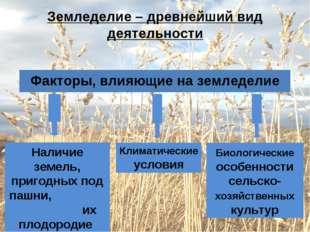 Земледелие – древнейший вид деятельности Факторы, влияющие на земледелие Нали