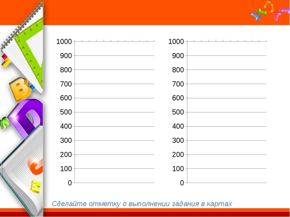 Сделайте отметку о выполнении задания в картах ProPowerPoint.Ru