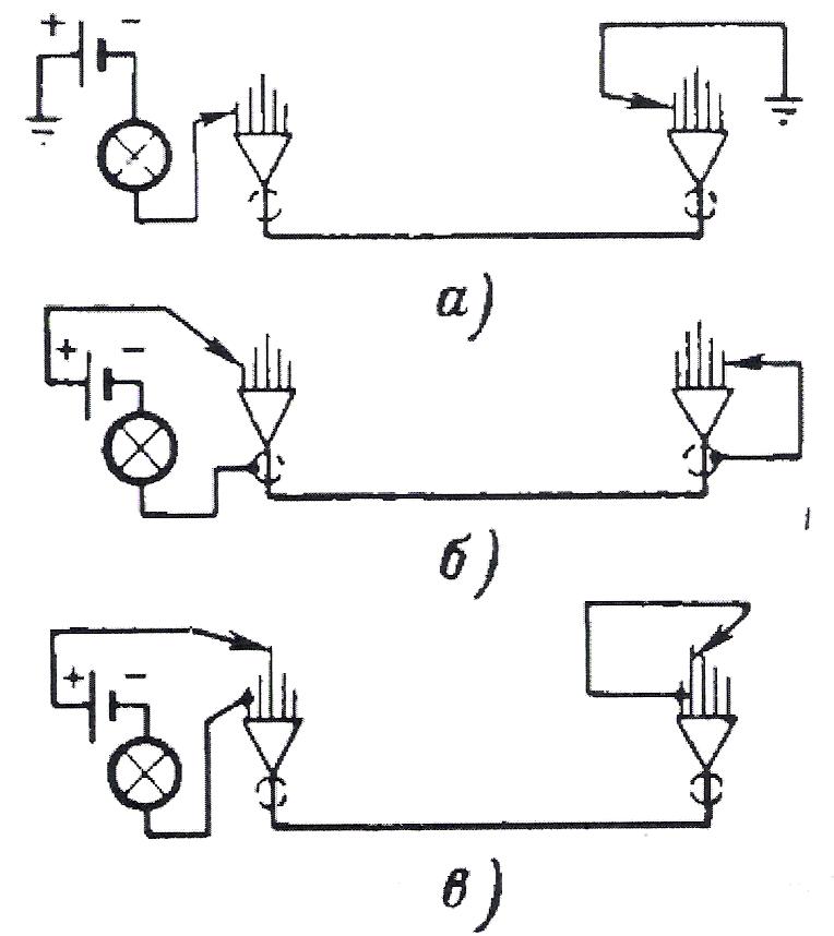 Схема при прозвонке кабелей